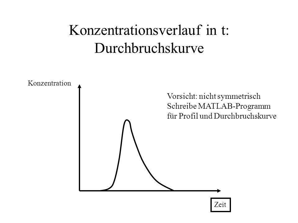 Konzentrationsverlauf in t: Durchbruchskurve Konzentration Zeit Vorsicht: nicht symmetrisch Schreibe MATLAB-Programm für Profil und Durchbruchskurve