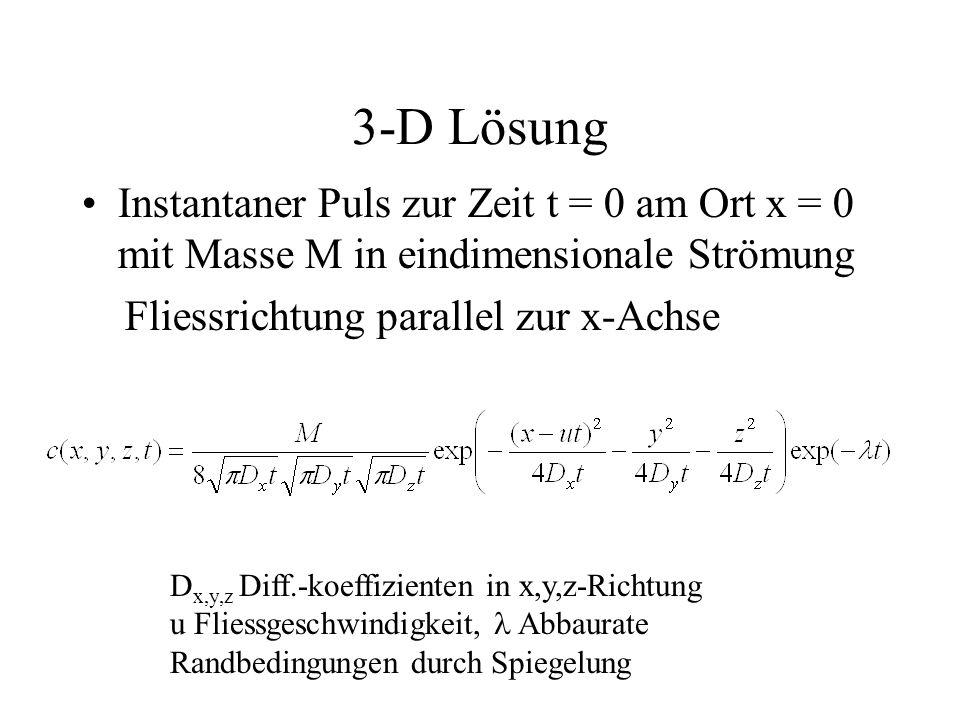 3-D Lösung Instantaner Puls zur Zeit t = 0 am Ort x = 0 mit Masse M in eindimensionale Strömung Fliessrichtung parallel zur x-Achse D x,y,z Diff.-koef