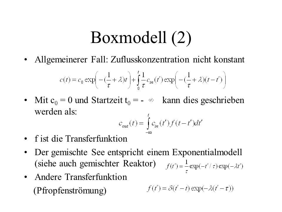 Boxmodell (2) Allgemeinerer Fall: Zuflusskonzentration nicht konstant Mit c 0 = 0 und Startzeit t 0 = - kann dies geschrieben werden als: f ist die Tr