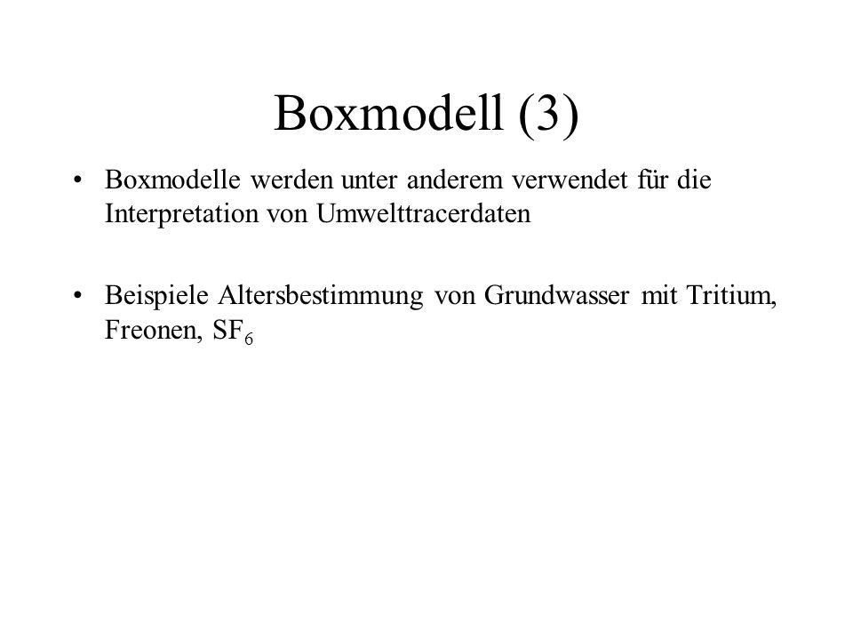 Boxmodell (3) Boxmodelle werden unter anderem verwendet für die Interpretation von Umwelttracerdaten Beispiele Altersbestimmung von Grundwasser mit Tr
