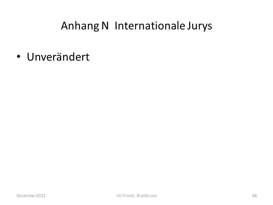 Anhang N Internationale Jurys Unverändert November.2012Uli Finckh, Breitbrunn68
