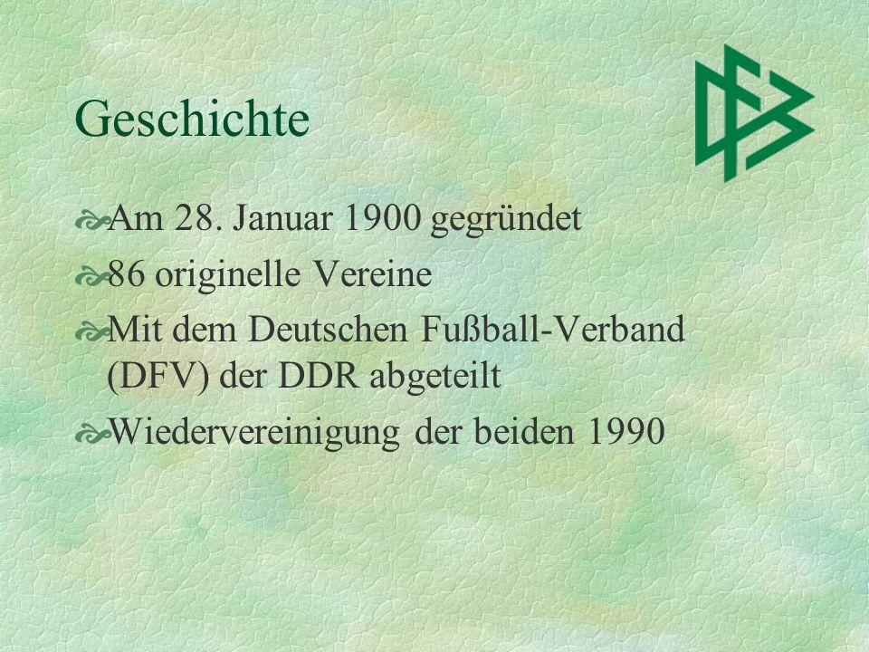 Nationale Wettbewerbe DFB-Pokal DFB-Pokal Frauen DFB-Liga-Pokal seit 1997 l Deutscher Meister l Vier Nächstplatzierten Teams l DFB-Pokalsieger