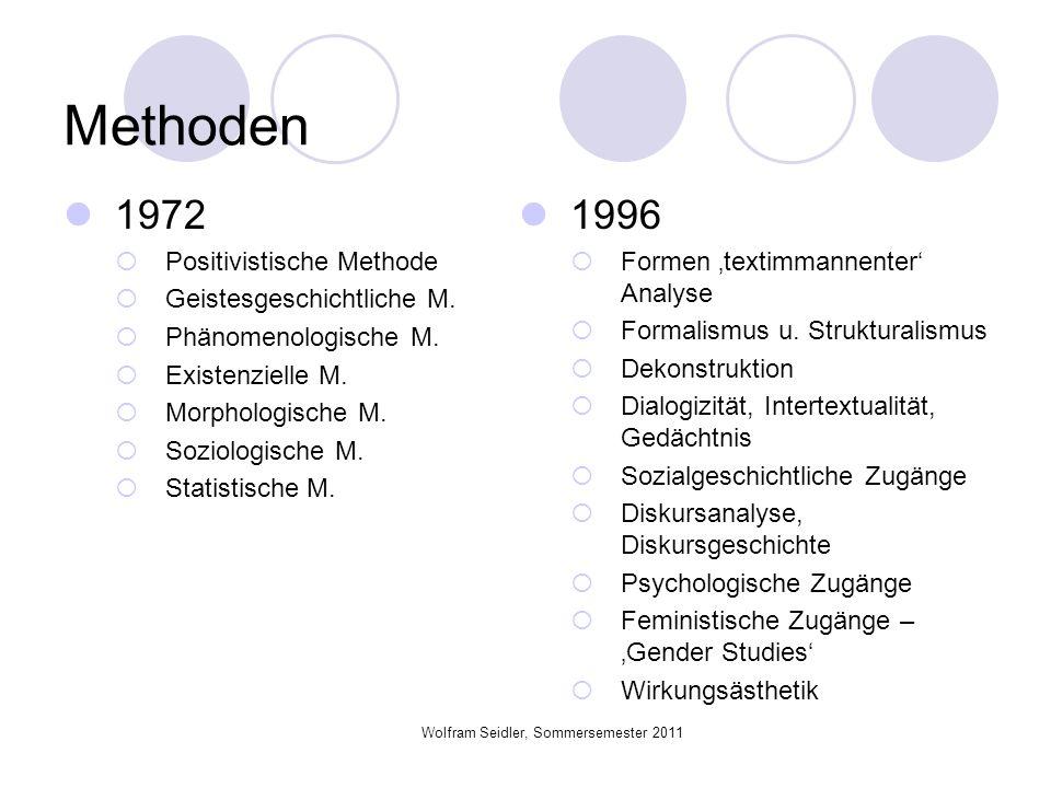Wolfram Seidler, Sommersemester 2011 Methoden 1972 Positivistische Methode Geistesgeschichtliche M. Phänomenologische M. Existenzielle M. Morphologisc