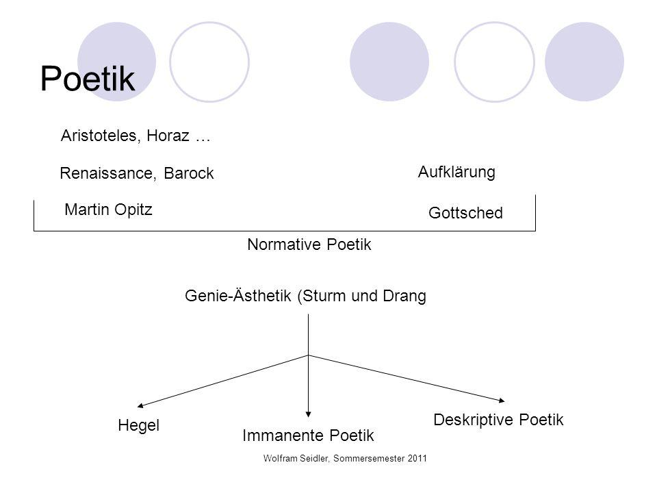 Wolfram Seidler, Sommersemester 2011 Poetik Aristoteles, Horaz … Renaissance, Barock Aufklärung Martin Opitz Gottsched Normative Poetik Genie-Ästhetik