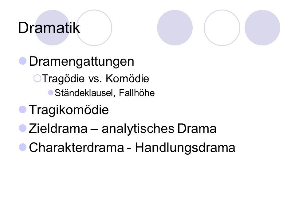 Dramatik Dramengattungen Tragödie vs. Komödie Ständeklausel, Fallhöhe Tragikomödie Zieldrama – analytisches Drama Charakterdrama - Handlungsdrama