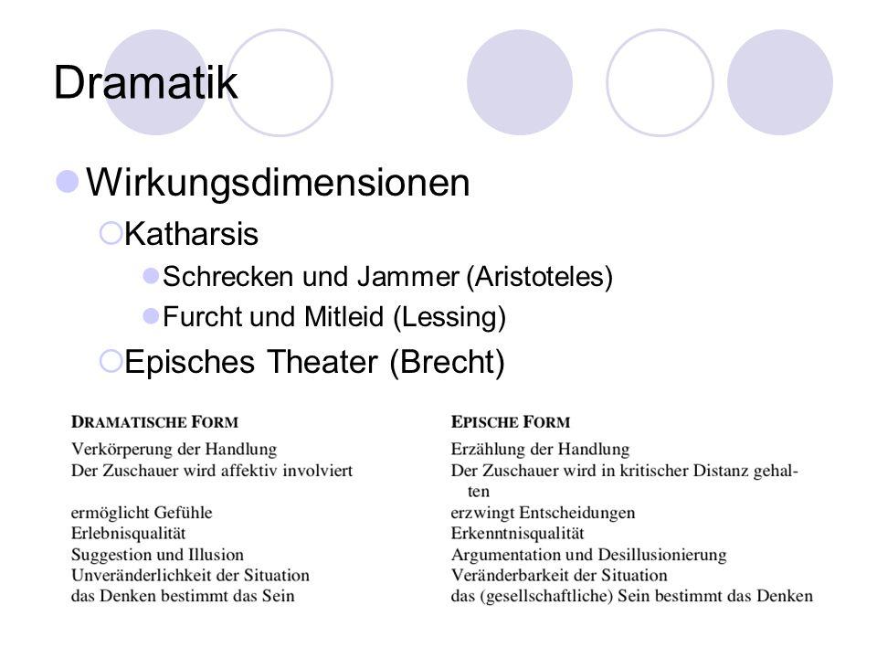 Dramatik Wirkungsdimensionen Katharsis Schrecken und Jammer (Aristoteles) Furcht und Mitleid (Lessing) Episches Theater (Brecht)