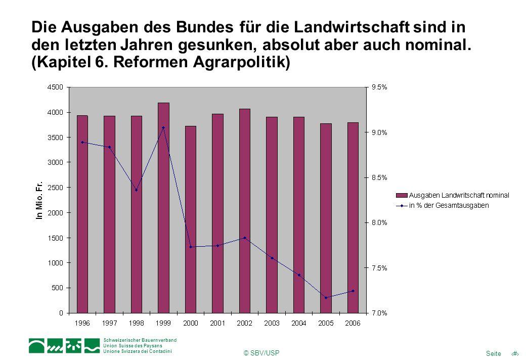 11Seite Schweizerischer Bauernverband Union Suisse des Paysans Unione Svizzera dei Contadini © SBV/USP Die Ausgaben des Bundes für die Landwirtschaft sind in den letzten Jahren gesunken, absolut aber auch nominal.