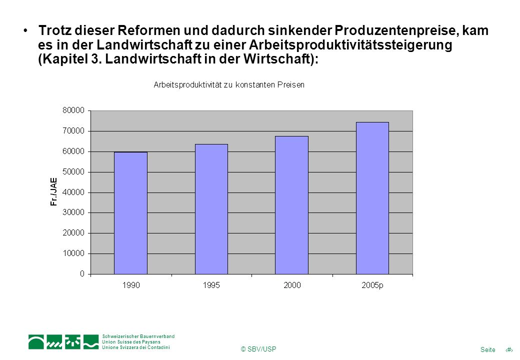 8Seite Schweizerischer Bauernverband Union Suisse des Paysans Unione Svizzera dei Contadini © SBV/USP Trotz dieser Reformen und dadurch sinkender Produzentenpreise, kam es in der Landwirtschaft zu einer Arbeitsproduktivitätssteigerung (Kapitel 3.
