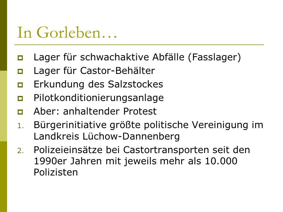 In Gorleben… Lager für schwachaktive Abfälle (Fasslager) Lager für Castor-Behälter Erkundung des Salzstockes Pilotkonditionierungsanlage Aber: anhalte