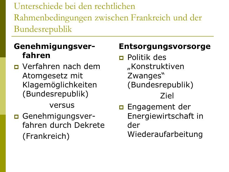 Wie entwickelte sich die Kernkraftdebatte in den 1970er Jahren in Deutschland.