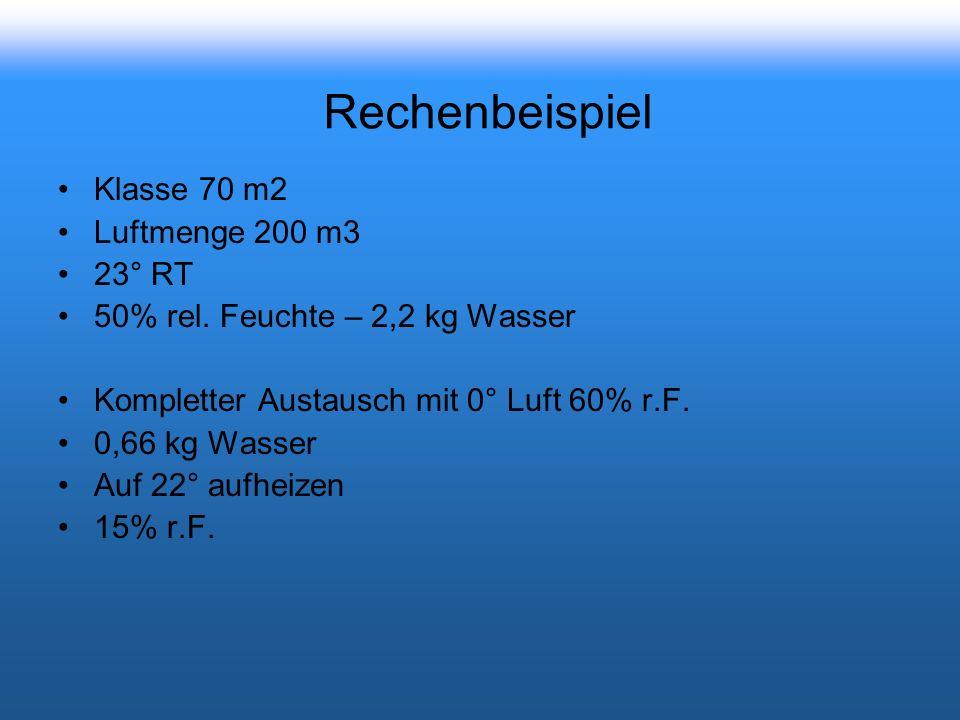Rechenbeispiel Klasse 70 m2 Luftmenge 200 m3 23° RT 50% rel.