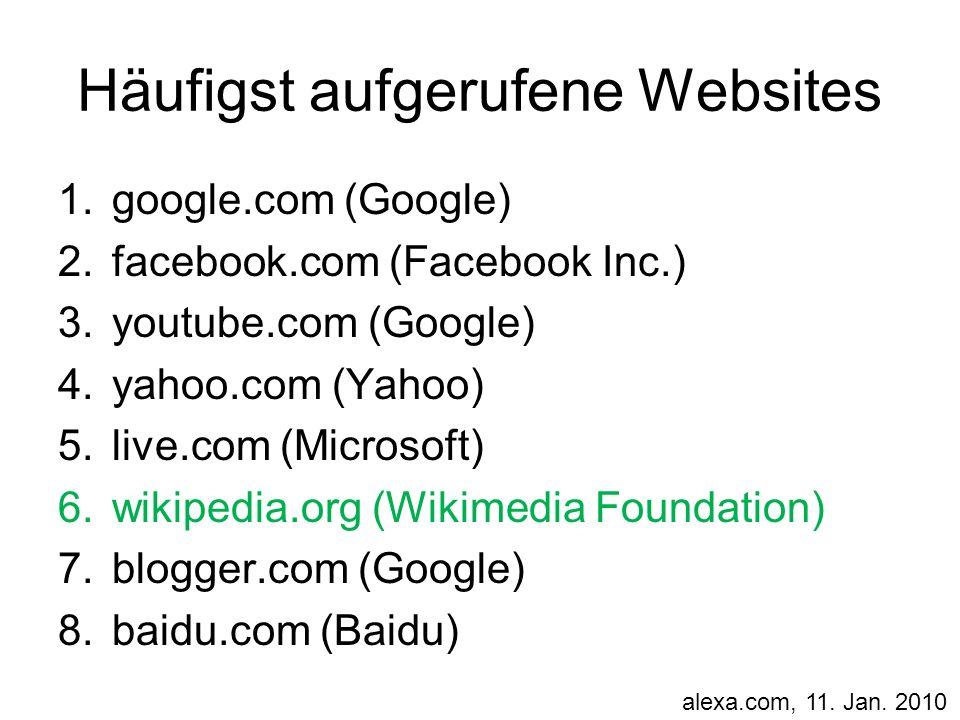 Häufigst aufgerufene Websites 1.google.com (Google) 2.facebook.com (Facebook Inc.) 3.youtube.com (Google) 4.yahoo.com (Yahoo) 5.live.com (Microsoft) 6.wikipedia.org (Wikimedia Foundation) 7.blogger.com (Google) 8.baidu.com (Baidu) alexa.com, 11.