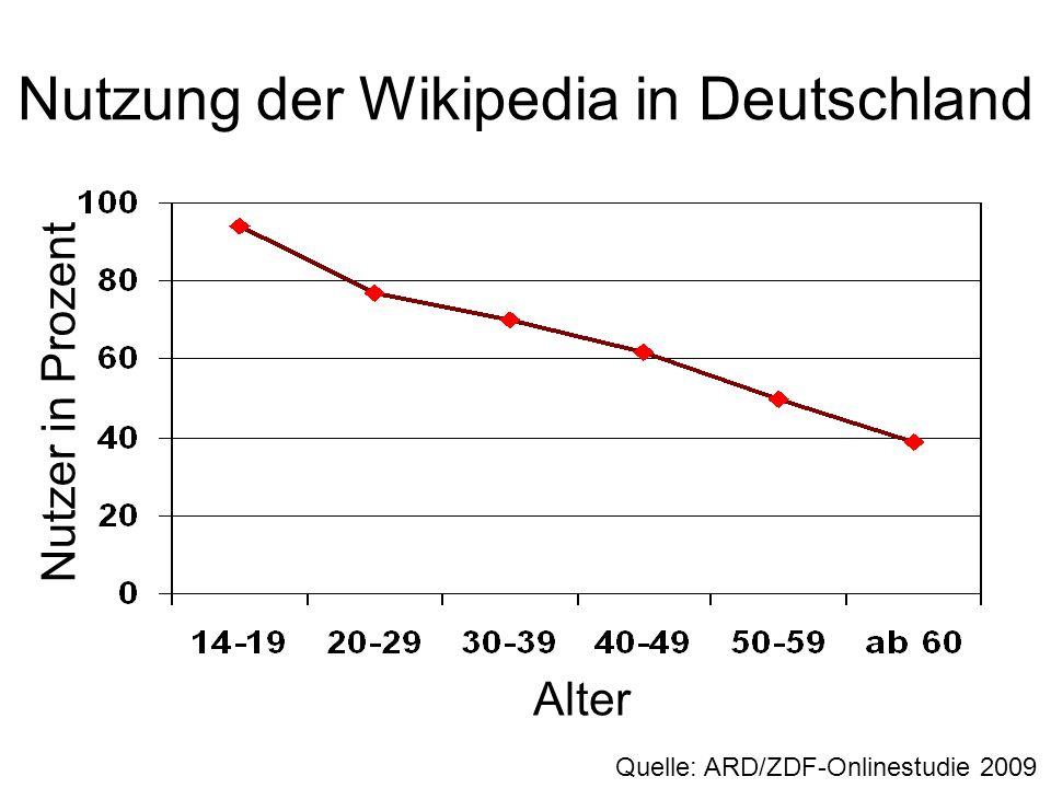 Nutzung der Wikipedia in Deutschland Quelle: ARD/ZDF-Onlinestudie 2009 Alter Nutzer in Prozent