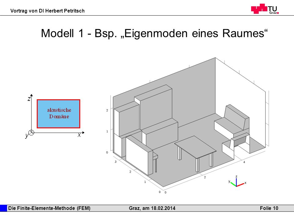 Die Finite-Elemente-Methode (FEM) Vortrag von DI Herbert Petritsch Folie 10Graz, am 18.02.2014 Modell 1 - Bsp. Eigenmoden eines Raumes
