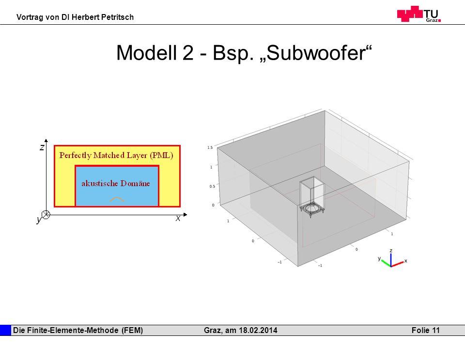 Die Finite-Elemente-Methode (FEM) Vortrag von DI Herbert Petritsch Folie 11Graz, am 18.02.2014 Modell 2 - Bsp. Subwoofer