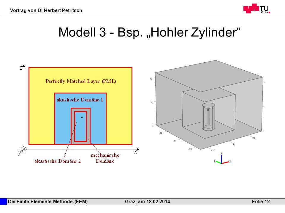 Die Finite-Elemente-Methode (FEM) Vortrag von DI Herbert Petritsch Folie 12Graz, am 18.02.2014 Modell 3 - Bsp. Hohler Zylinder