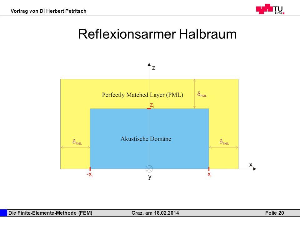 Die Finite-Elemente-Methode (FEM) Vortrag von DI Herbert Petritsch Folie 20Graz, am 18.02.2014 Reflexionsarmer Halbraum