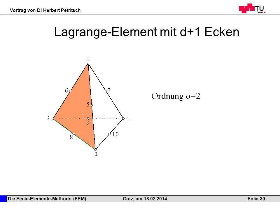 Die Finite-Elemente-Methode (FEM) Vortrag von DI Herbert Petritsch Folie 30Graz, am 18.02.2014 Lagrange-Element mit d+1 Ecken