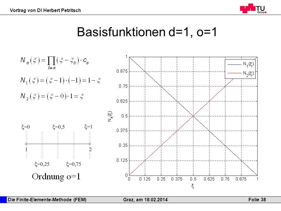 Die Finite-Elemente-Methode (FEM) Vortrag von DI Herbert Petritsch Folie 38Graz, am 18.02.2014 Basisfunktionen d=1, o=1