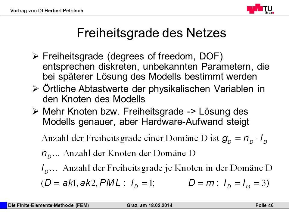 Die Finite-Elemente-Methode (FEM) Vortrag von DI Herbert Petritsch Folie 46Graz, am 18.02.2014 Freiheitsgrade des Netzes Freiheitsgrade (degrees of fr