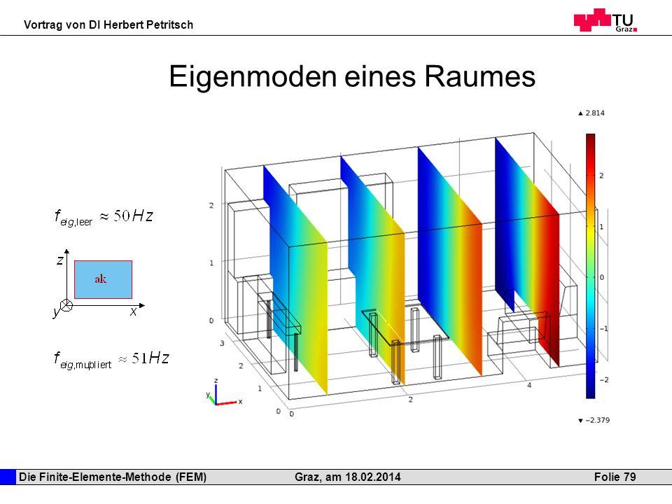 Die Finite-Elemente-Methode (FEM) Vortrag von DI Herbert Petritsch Folie 79Graz, am 18.02.2014 Eigenmoden eines Raumes
