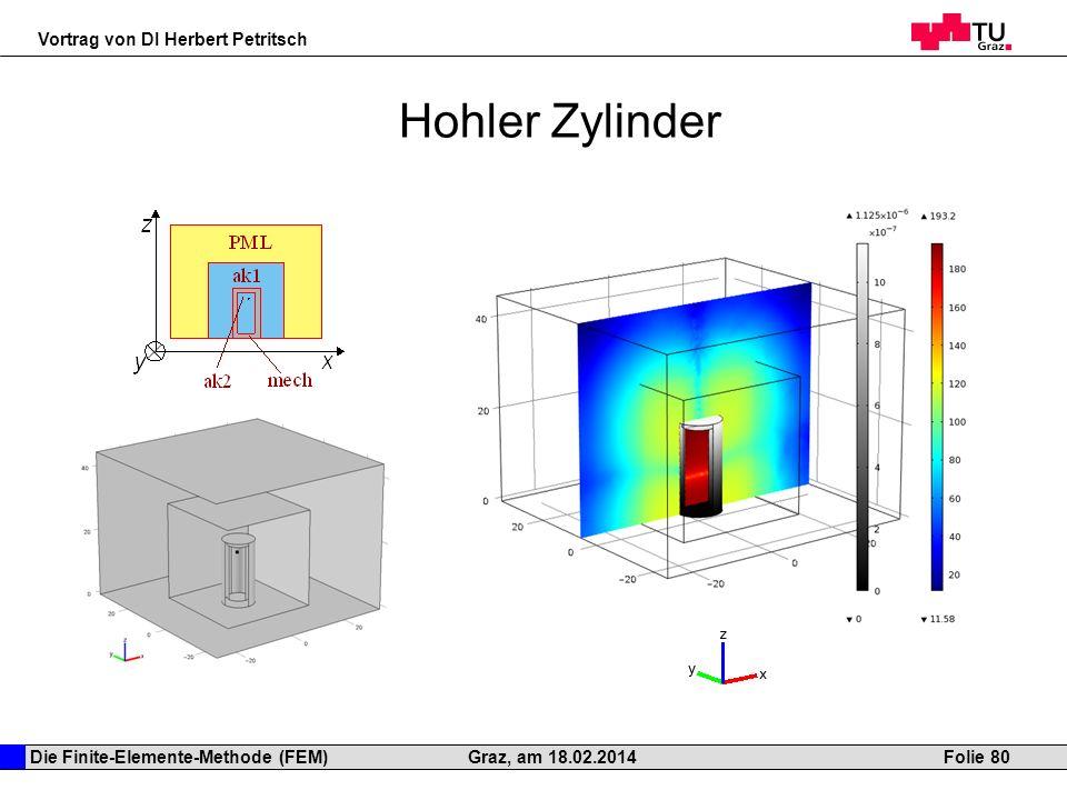 Die Finite-Elemente-Methode (FEM) Vortrag von DI Herbert Petritsch Folie 80Graz, am 18.02.2014 Hohler Zylinder