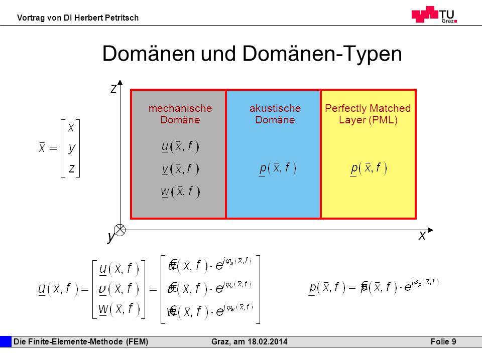 Die Finite-Elemente-Methode (FEM) Vortrag von DI Herbert Petritsch Folie 9Graz, am 18.02.2014 Domänen und Domänen-Typen mechanische Domäne akustische