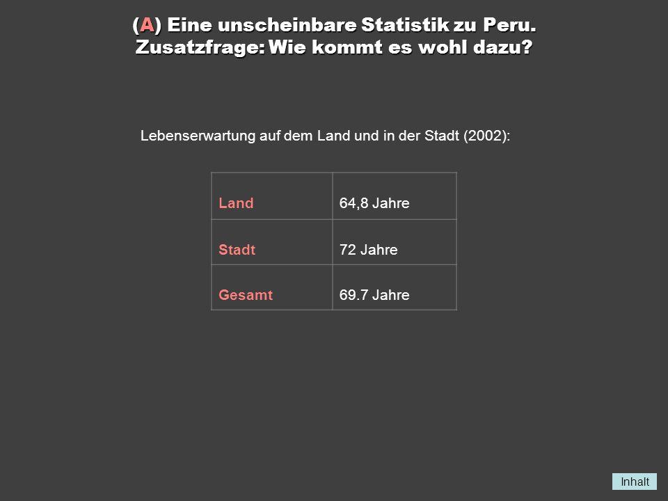 Inhalt (A) Eine unscheinbare Statistik zu Peru. Zusatzfrage: Wie kommt es wohl dazu? Lebenserwartung auf dem Land und in der Stadt (2002): Land64,8 Ja