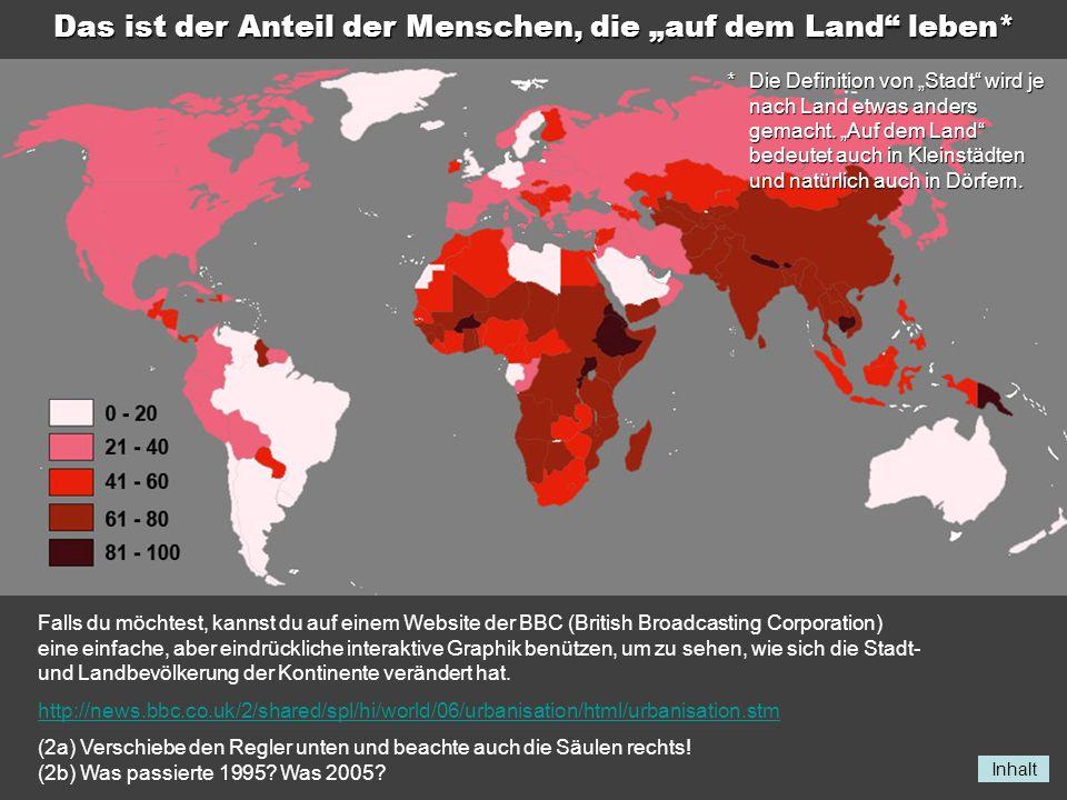 Inhalt Das ist der Anteil der Menschen, die auf dem Land leben* Falls du möchtest, kannst du auf einem Website der BBC (British Broadcasting Corporati