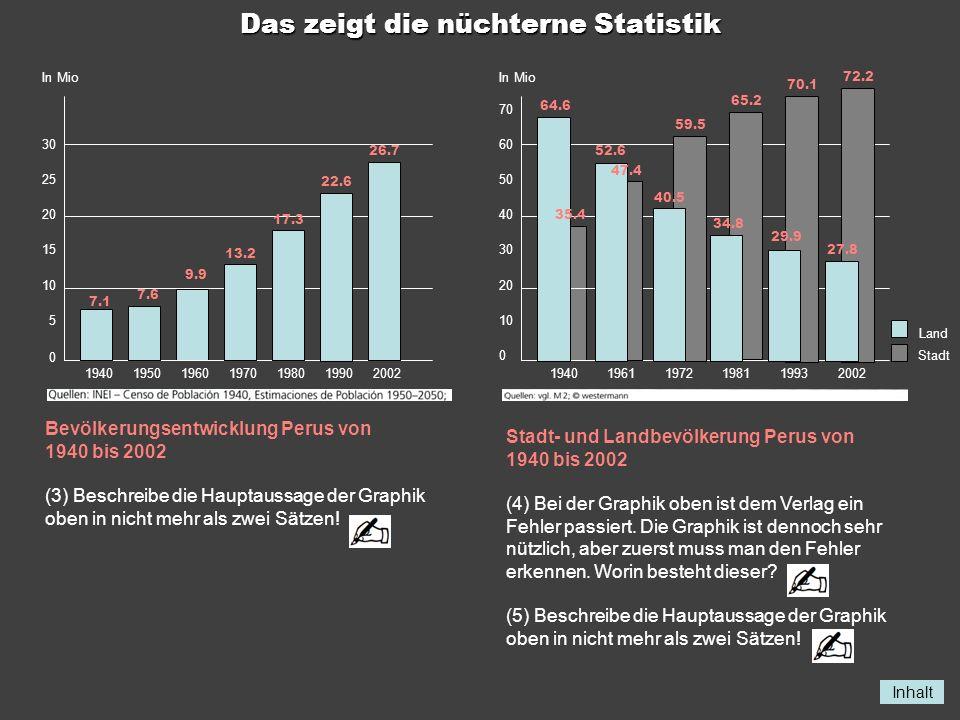Inhalt Das zeigt die nüchterne Statistik Bevölkerungsentwicklung Perus von 1940 bis 2002 (3) Beschreibe die Hauptaussage der Graphik oben in nicht meh