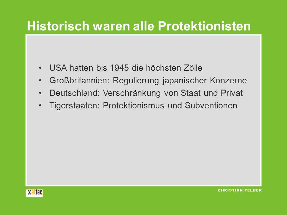 USA hatten bis 1945 die höchsten Zölle Großbritannien: Regulierung japanischer Konzerne Deutschland: Verschränkung von Staat und Privat Tigerstaaten: Protektionismus und Subventionen Kein Land ist mit Freihandel groß geworden.