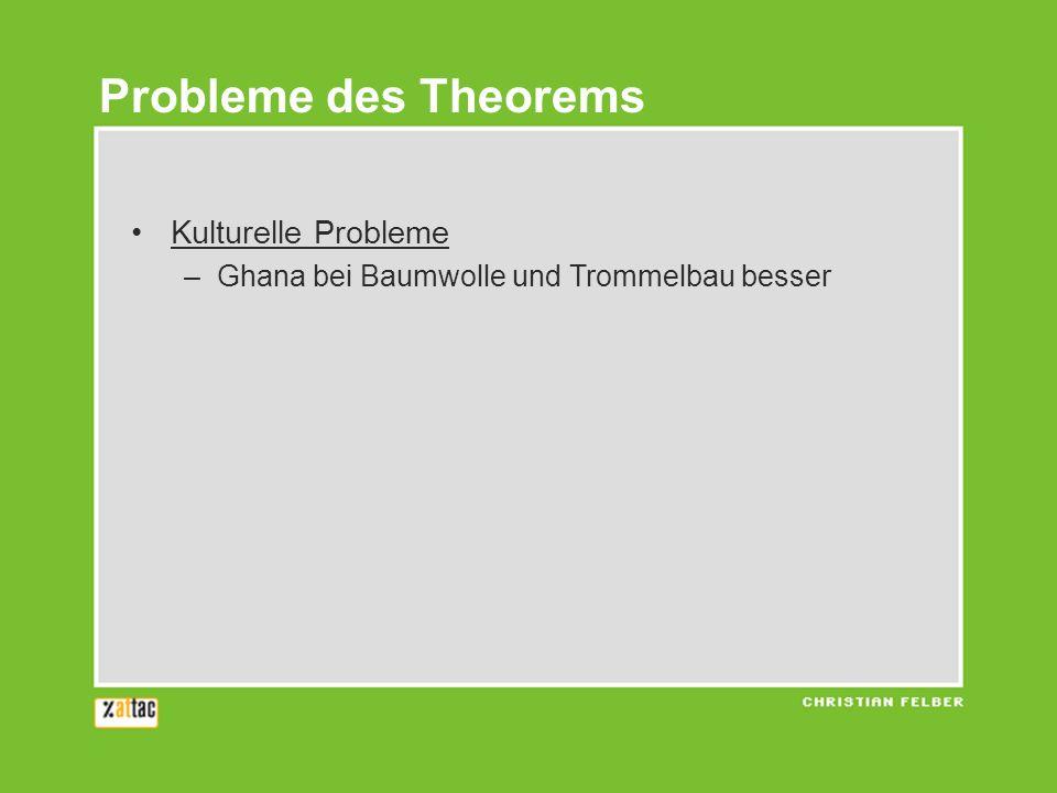 Kulturelle Probleme –Ghana bei Baumwolle und Trommelbau besser Volkswirtschaften denken nicht wie Männer –Interesse des Ganzen ist nicht Interesse der Einzelnen Probleme des Theorems