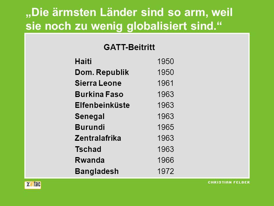 GATT-Beitritt Haiti 1950 Dom. Republik1950 Sierra Leone1961 Burkina Faso 1963 Elfenbeinküste1963 Senegal 1963 Burundi 1965 Zentralafrika1963 Tschad 19