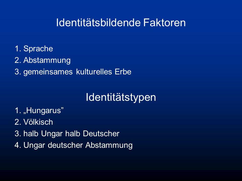 Identitätsbildende Faktoren 1. Sprache 2. Abstammung 3. gemeinsames kulturelles Erbe Identitätstypen 1. Hungarus 2. Völkisch 3. halb Ungar halb Deutsc