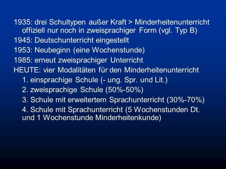 1935: drei Schultypen außer Kraft > Minderheitenunterricht offiziell nur noch in zweisprachiger Form (vgl. Typ B) 1945: Deutschunterricht eingestellt