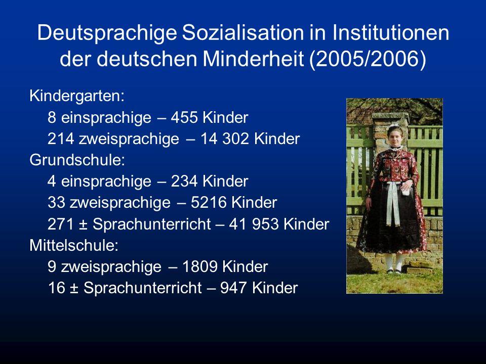 Deutsprachige Sozialisation in Institutionen der deutschen Minderheit (2005/2006) Kindergarten: 8 einsprachige – 455 Kinder 214 zweisprachige – 14 302