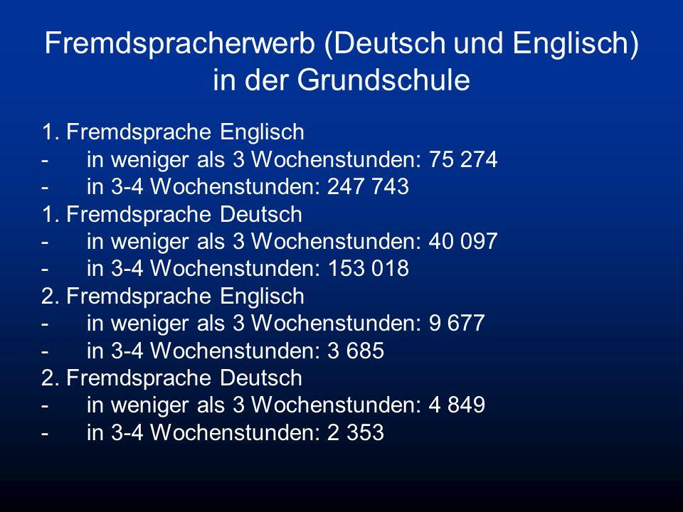 Fremdspracherwerb (Deutsch und Englisch) in der Grundschule 1. Fremdsprache Englisch -in weniger als 3 Wochenstunden: 75 274 -in 3-4 Wochenstunden: 24