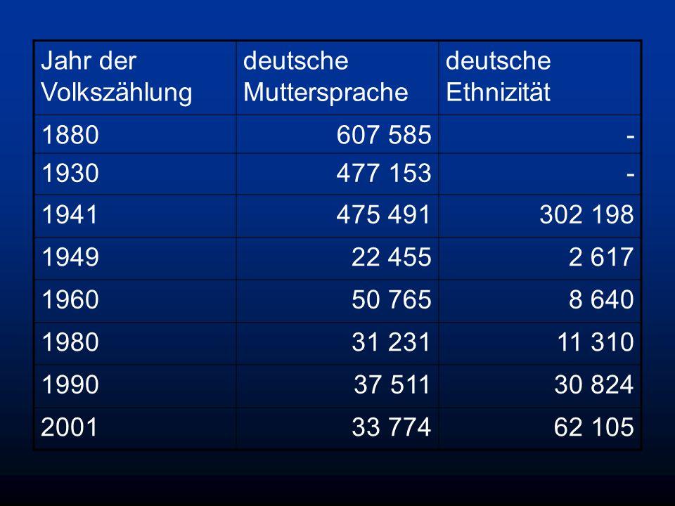Jahr der Volkszählung deutsche Muttersprache deutsche Ethnizität 1880607 585- 1930477 153- 1941475 491302 198 194922 4552 617 196050 7658 640 198031 23111 310 199037 51130 824 200133 77462 105