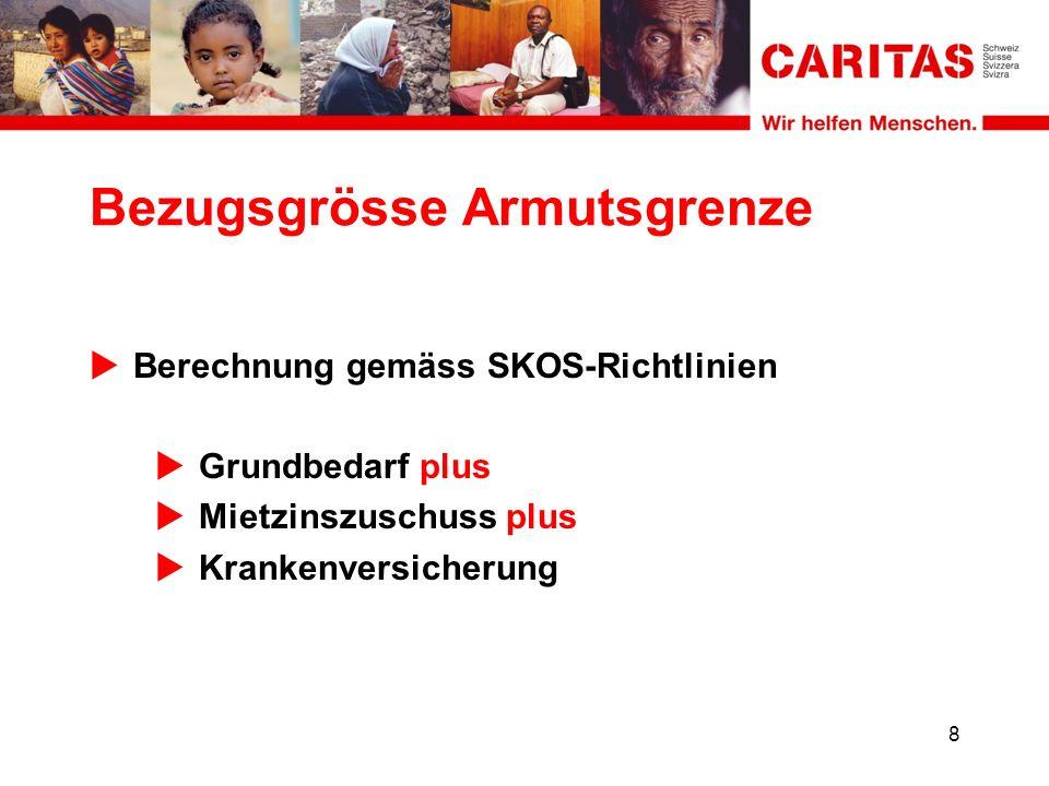 8 Bezugsgrösse Armutsgrenze Berechnung gemäss SKOS-Richtlinien Grundbedarf plus Mietzinszuschuss plus Krankenversicherung
