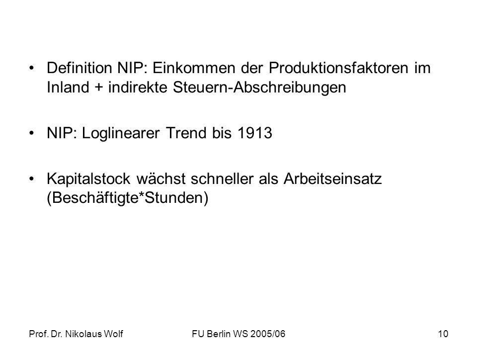 Prof. Dr. Nikolaus WolfFU Berlin WS 2005/0610 Definition NIP: Einkommen der Produktionsfaktoren im Inland + indirekte Steuern-Abschreibungen NIP: Logl