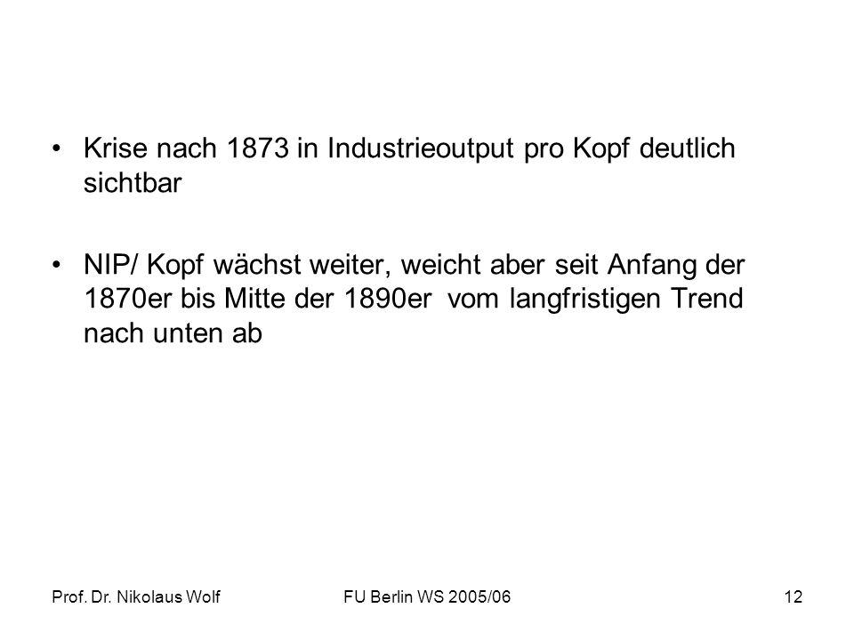 Prof. Dr. Nikolaus WolfFU Berlin WS 2005/0612 Krise nach 1873 in Industrieoutput pro Kopf deutlich sichtbar NIP/ Kopf wächst weiter, weicht aber seit