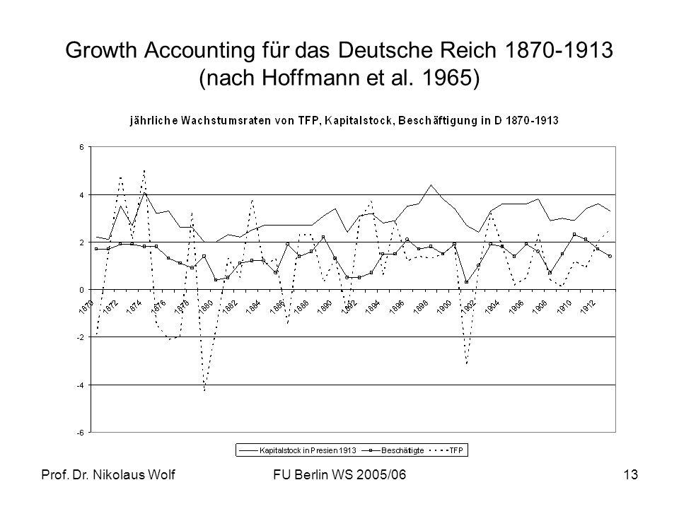Prof. Dr. Nikolaus WolfFU Berlin WS 2005/0613 Growth Accounting für das Deutsche Reich 1870-1913 (nach Hoffmann et al. 1965)