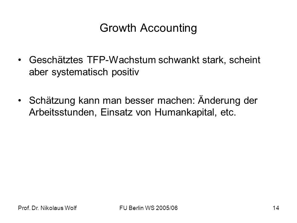 Prof. Dr. Nikolaus WolfFU Berlin WS 2005/0614 Growth Accounting Geschätztes TFP-Wachstum schwankt stark, scheint aber systematisch positiv Schätzung k