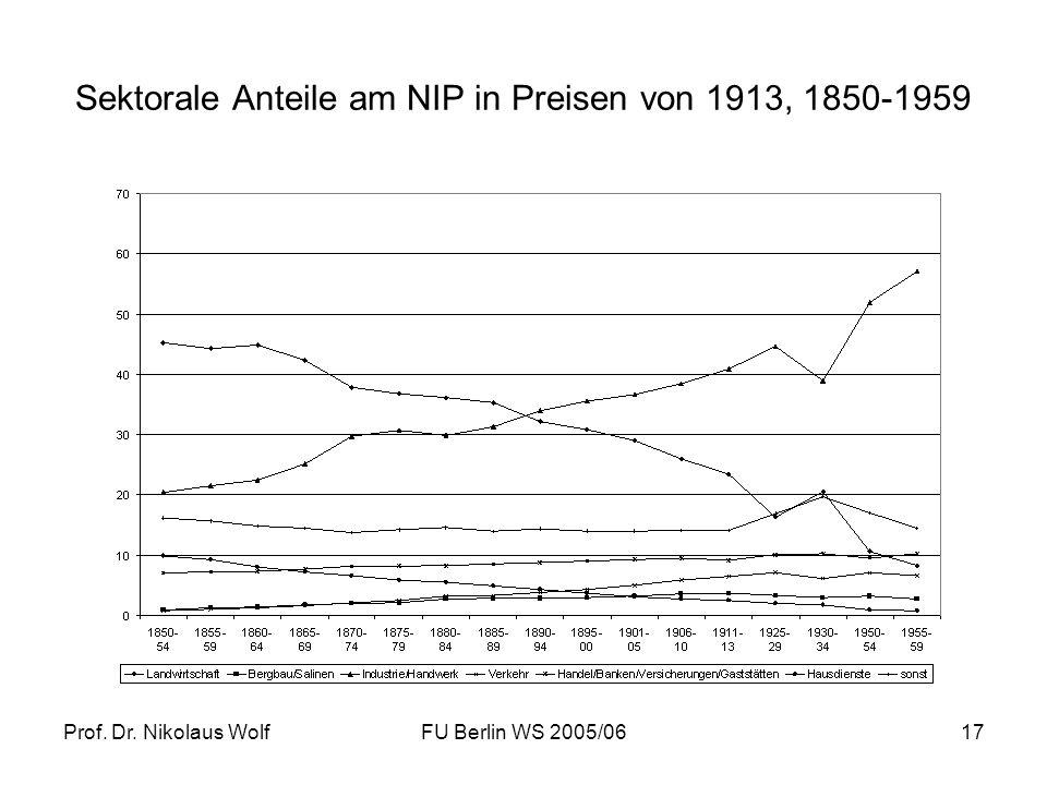 Prof. Dr. Nikolaus WolfFU Berlin WS 2005/0617 Sektorale Anteile am NIP in Preisen von 1913, 1850-1959