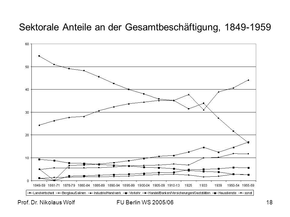 Prof. Dr. Nikolaus WolfFU Berlin WS 2005/0618 Sektorale Anteile an der Gesamtbeschäftigung, 1849-1959
