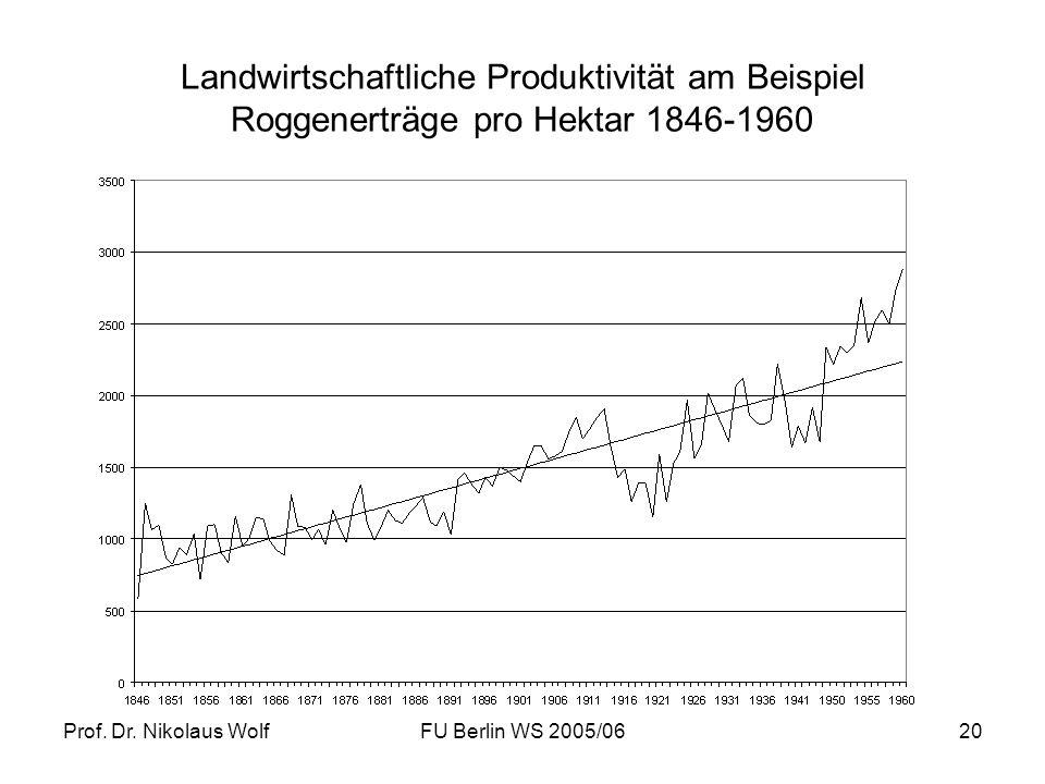 Prof. Dr. Nikolaus WolfFU Berlin WS 2005/0620 Landwirtschaftliche Produktivität am Beispiel Roggenerträge pro Hektar 1846-1960