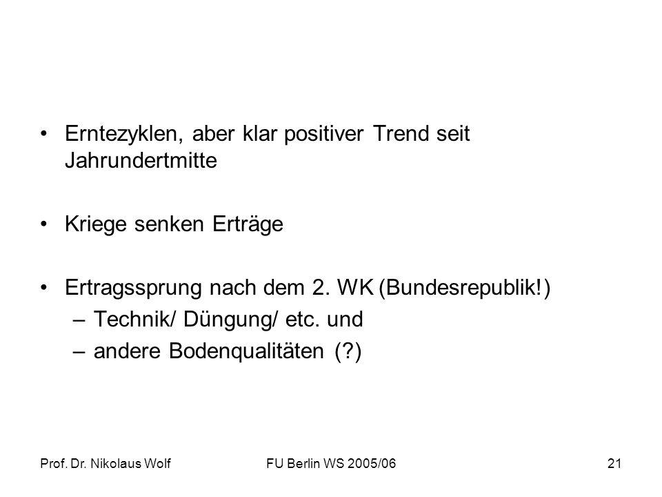 Prof. Dr. Nikolaus WolfFU Berlin WS 2005/0621 Erntezyklen, aber klar positiver Trend seit Jahrundertmitte Kriege senken Erträge Ertragssprung nach dem