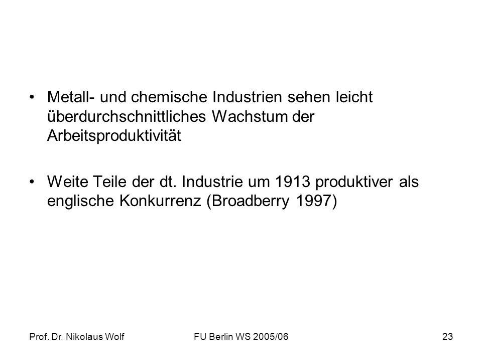 Prof. Dr. Nikolaus WolfFU Berlin WS 2005/0623 Metall- und chemische Industrien sehen leicht überdurchschnittliches Wachstum der Arbeitsproduktivität W