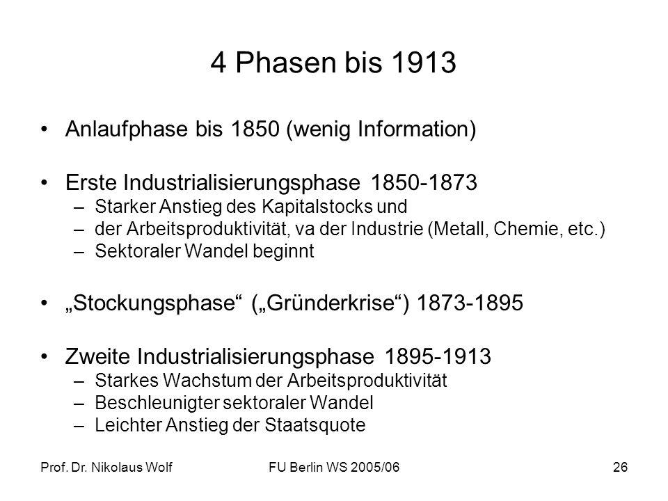 Prof. Dr. Nikolaus WolfFU Berlin WS 2005/0626 4 Phasen bis 1913 Anlaufphase bis 1850 (wenig Information) Erste Industrialisierungsphase 1850-1873 –Sta