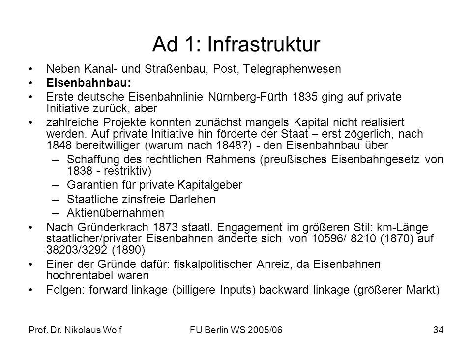 Prof. Dr. Nikolaus WolfFU Berlin WS 2005/0634 Ad 1: Infrastruktur Neben Kanal- und Straßenbau, Post, Telegraphenwesen Eisenbahnbau: Erste deutsche Eis